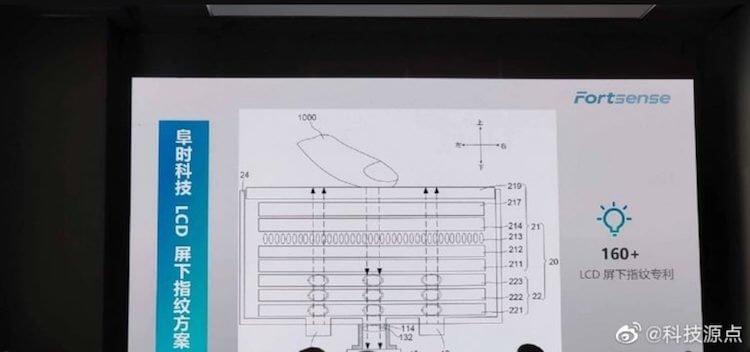 Экранный сканер, наконец, научили работать с IPS-дисплеями