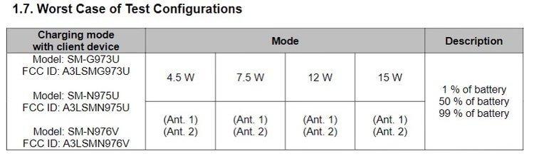 Может ли беспроводная зарядка заряжать со скоростью проводной?