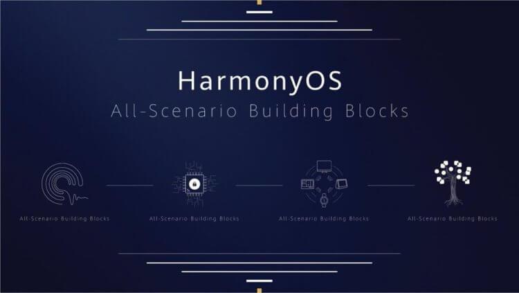Официально: Huawei представила HarmonyOS — новую ОС для смартфонов, компьютеров и часов